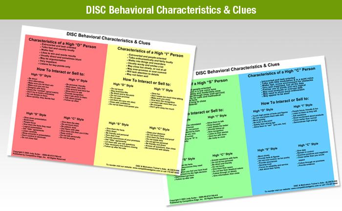 DISC-Behavioral-Characteristics-Clues